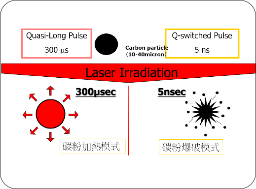 Lutronic_Spectra_picC2