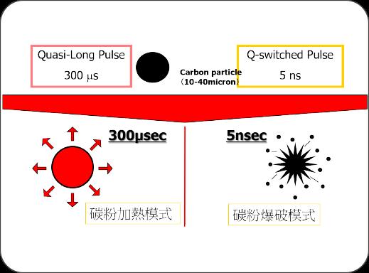 lutronic_Spectra-XT_picC5